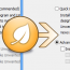Unchecky 1.1.0 جلوگیری از نصب نرم افزارهای ناخواسته