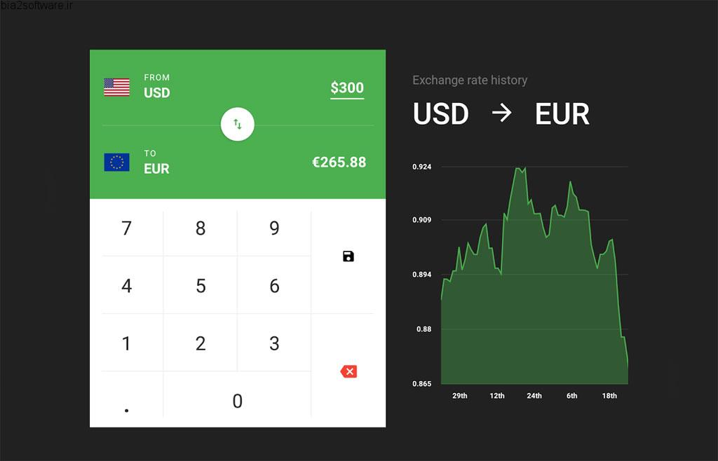 CoinCalc – Currency Converter/Exchange Rate v11.0 Pro اپلیکیشن اندروید مبدل آسان ارز ها به یکدیگر