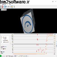 HeavyLoad 3.5.1.243 تست بهرهوری سخت افزار سیستم