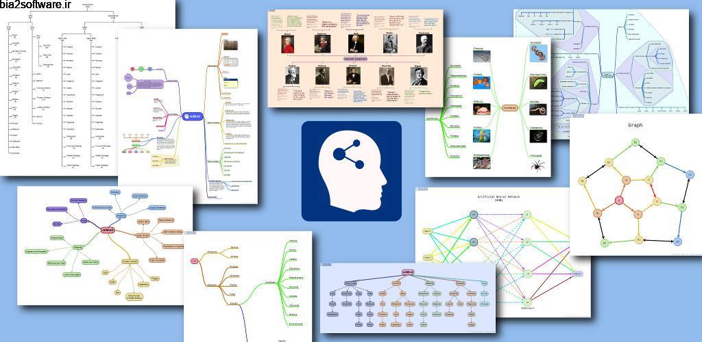 miMind – Easy Mind Mapping Full 2.46 سازماندهی افکار و ترسیم نقشه ذهن اندروید !