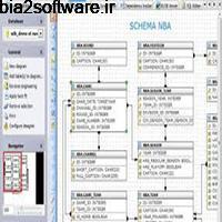 SQLite Maestro Professional 16.11.0.6 مدیریت پایگاه داده SQLite
