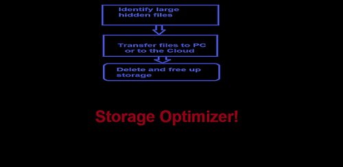 SD CARD Storage Optimizer Pro v3.6.1 بهینه ساز مموری اندروید
